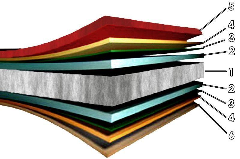 покраска-евроштакетника-структура